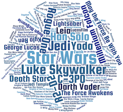 Star Wars Lexicon Targeting Word Cloud